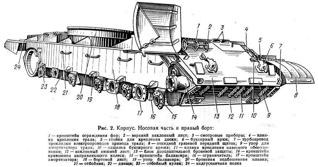Т 55 схема бронирования