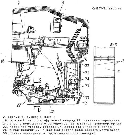 http://btvt.info/1inservice/t80u_modernization.files/image014.jpg