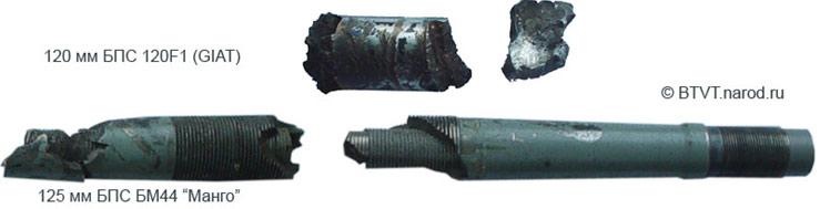 Комплекс «НОЖ» доказал свою эффективность в ходе многочисленных испытаний обстрелом с применением всей номенклатуры ОБПС калибра 125 мм а также современных 120 мм боеприпасов производства западных стран, полностью подтвердив заявленные разработчиком характеристики.
