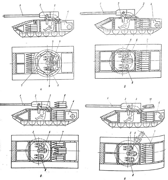 Fig.  1. La disposition du réservoir avec le placement de tout l'équipage au milieu de la coque sous le canon: a - avec un convoyeur à anneau mobile;  b - sans convoyeur mobile;  c - avec un convoyeur mobile derrière le pistolet, g - avec un chariot porte-plateaux;  1 - pistolet;  2 - vue;  3 - doublure;  4 - MTO;  5 - tireur;  6 - commandant;  7 - ogive mécanisée, conducteur;  9 - convoyeur mobile;  Chariot à 10 plateaux.