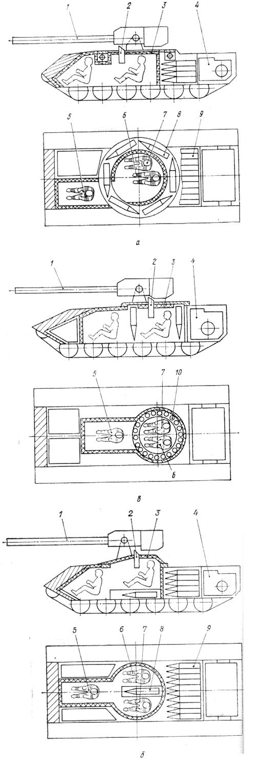 Fig.  3. La disposition du réservoir avec le placement de l'équipage selon le principe du schéma classique: a - avec un convoyeur mobile à anneau;  b - avec un convoyeur mobile sous le plancher du compartiment de combat;  c - avec une disposition verticale de munitions autour du périmètre du compartiment de combat: 1 ... 4 - le même que dans la fig.  1;  5 - conducteur;  6 - commandant;  7 - tireur, 8 - convoyeur mobile;  9 - ogive mécanisée, 10 - la même chose dans un compartiment de combat rotatif